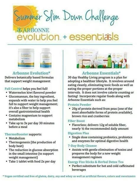 Arbonne Detox Tea Weight Loss by 428 Best Images About Arbonne Consultant On