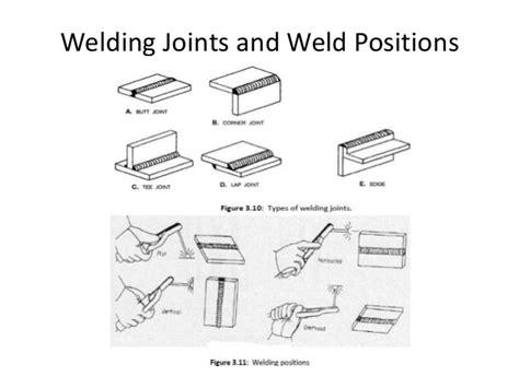 22 lastest woodworking joints worksheet egorlin com