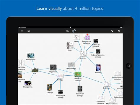 mobile app wiki learndiscovery mindmap of mobile app the