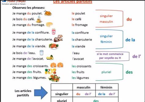 for me and you ادوات التجزئة les articles partitifs du de la des de l