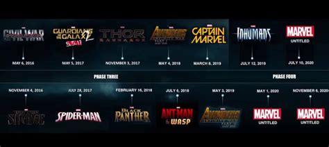 film marvel phase 3 image gallery mcu phase 4