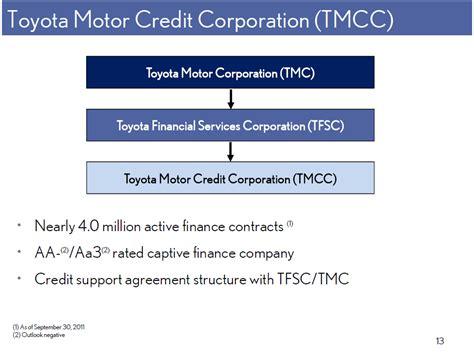 toyota motor credit number toyota motor credit corp lien release impremedia net
