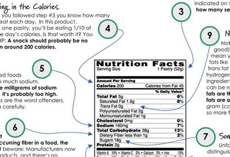 printable vitameatavegamin label understanding the nutrition facts label eating rules