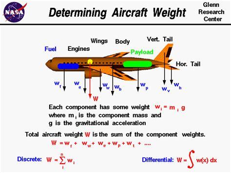 determining aircraft weight