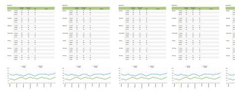 blutdruck tabelle numbers vorlage blutdruck tabelle numbersvorlagen de