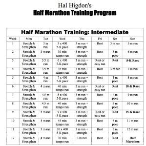 hal higdon half marathon training this fanned program is both elegant and practical for an