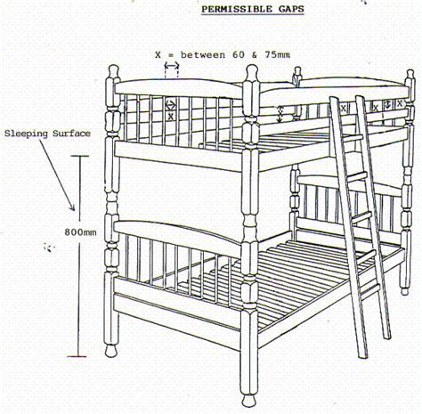 bunk bed instructions bunk beds assembly my blog