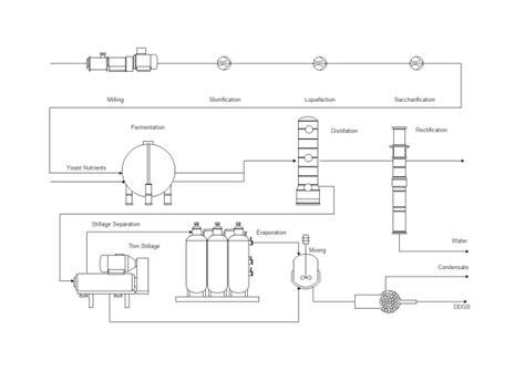 grain dryer wiring diagram 28 images whirlpool duet