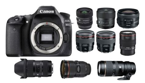 which canon is the best best lenses for canon lens rumors