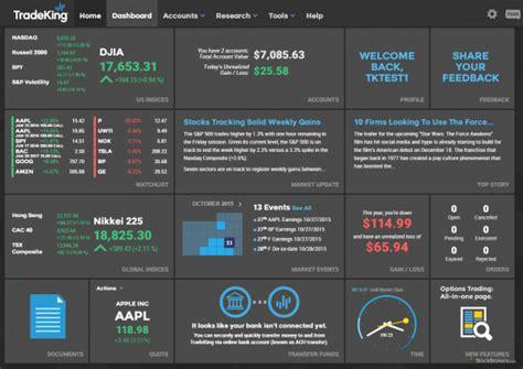 best stock trade site best stock trade site 99 work in the ru