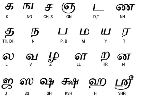 5 Letter Words In Tamil Language alphabet letters and the o jays on