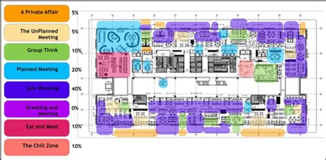 Awesome Office Floor Plan App #8: Activity-based-working.jpg