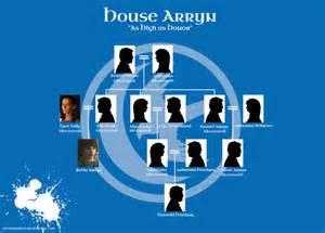 got house arryn family tree season 5 by setsunapluto on