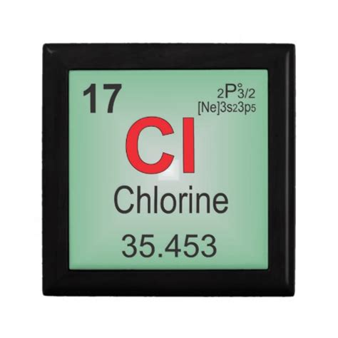 Cl Element Periodic Table by Chlorine Individual Element Of The Periodic Table Trinket