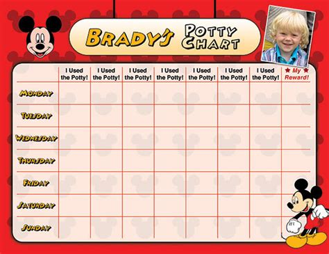 printable mickey mouse reward charts personalized mickey mouse potty training chart or chores