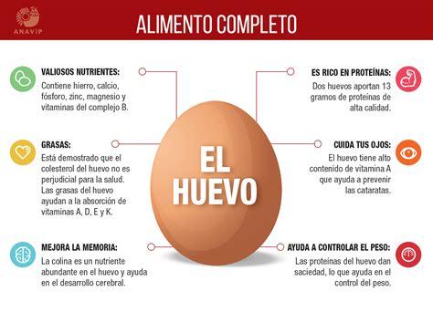 libro el huevo the egg huevo anavip