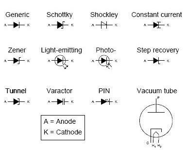 dioda panas komponen dasar elektronika dioda abi sabrina