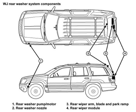 jeep grand wiper wiring diagram wiring diagram