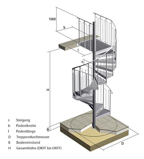 Wendeltreppe Metall 649 by Teilung Berechnen Lochblech Durchlass Berechnung Der