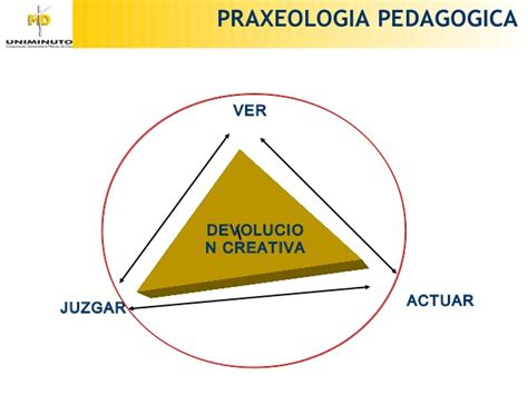 imagenes modelo educativo uniminuto presentacion modelo educativo uniminuto virtual y distancia 1