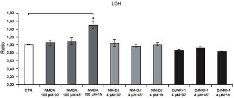New Glucogen Glucogen 2 new glycogen neurons