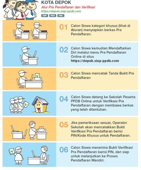 buat npwp online depok cara pendaftaran online ppdb kota depok 2018 2019