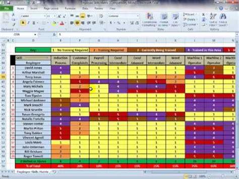 employee skills matrix version v2