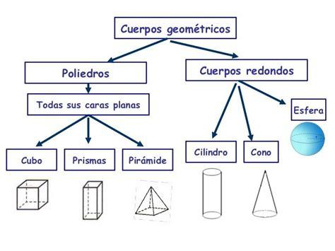 figuras geometricas sagradas m 225 s de 25 ideas incre 237 bles sobre prismas geometricos en