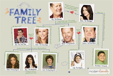 full house family tree poster art house modern family the family tree poster 24x36 poster