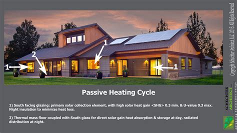 high efficiency homes high performance homes schechter architect llc
