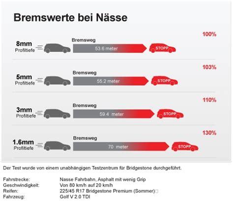 Bremsweg Motorrad Auto by Reifen Frina Ohg Rund Um Den Reifen Reifenwechsel