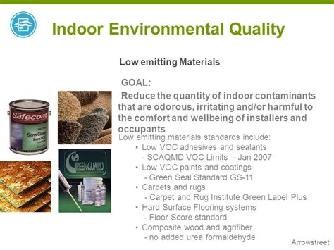 environmental comfort systems u s green building council ppt video online download