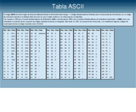 tabla de codigo ascii tabla ascii com tabla ascii