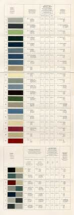 Mercedes Color Chart 1960s Mercedes Color Chart Design