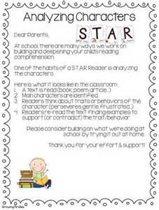 Parent Letter Explaining Dibels The World S Catalog Of Ideas