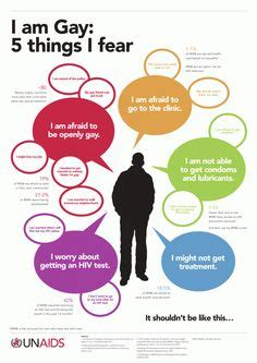 I Am Lgbt 1000 images about lgbt on lgbt infographics
