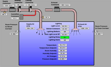 home hvac design on classic nice image of new 834 215 1024 hvac system august 2015