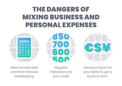 Can I Use Business Card For Personal Expenses