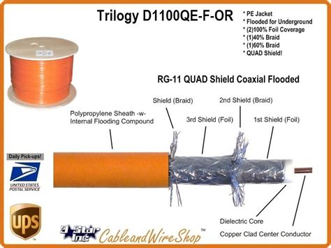 Special Conector Rg11 7c Yuri Product rg11 shield burial coaxial cable 500 t 3 incorporated