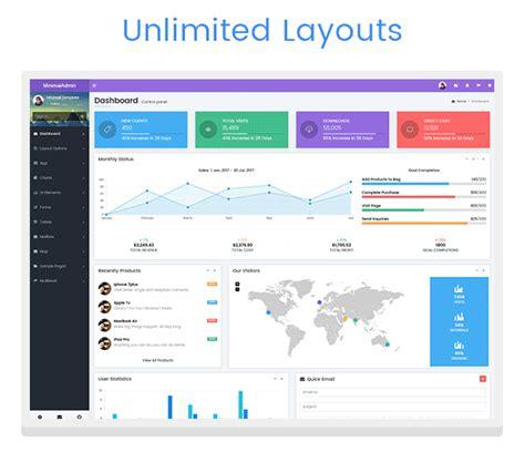 Minimal Responsive Bootstrap 4 Admin Dashboard Webapp Templates By Akshartech Cms Dashboard Templates