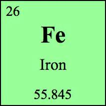 Symbol And Number Of Protons In Iron You Can T Spell Ironman Without Iron Bgo12 S