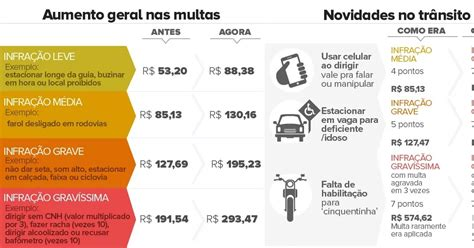 valores multas valor de multas de transito 2016 o pre 231 o do golpe
