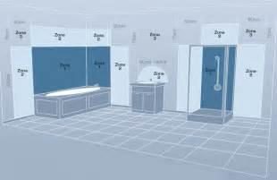 badkamerverlichting in led ontdek onze tips ledsky be