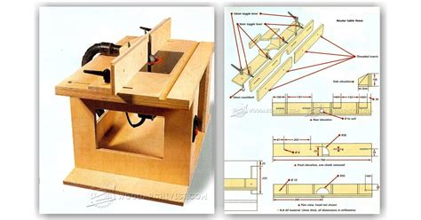 diy router table fence diy router table fence woodarchivist