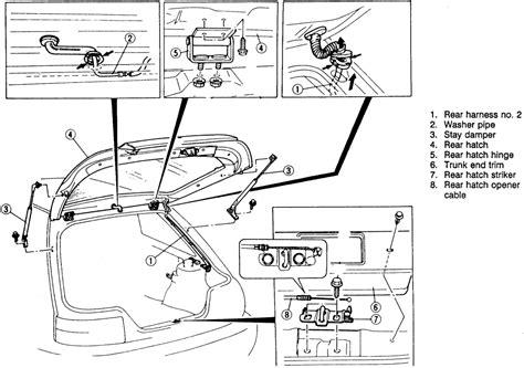 mazda mx3 trunk wiring diagrams wiring diagram