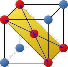 krz gitter zusammenfassung maschinenbau physik