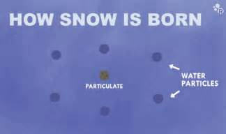 How Is How Artificial Snow Is Made Business Insider