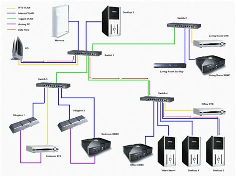 comcast wiring requirements wiring diagrams wiring
