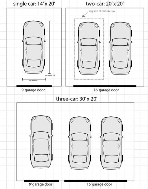 Garage Door Width 25 Best Ideas About Standard Garage Door Sizes On