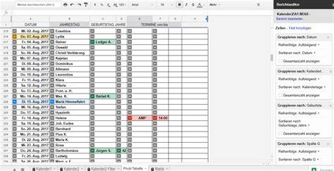körbchengröße tabelle frankys kalender mit pivot tabelle
